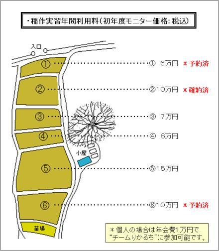 130204yatodakakaku.PNG