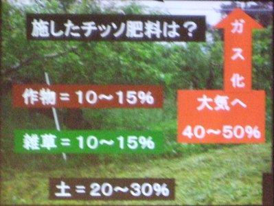 091202noudai_chissohiryo.JPG