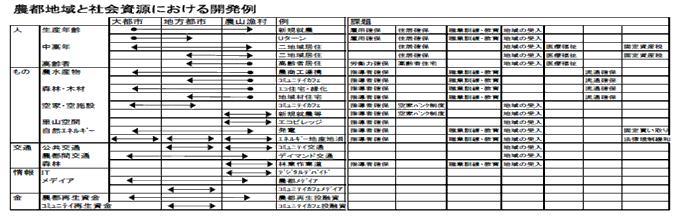 100501nouto_souzoukaigi.JPG