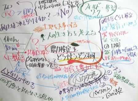 100508noryoku_matome.JPG