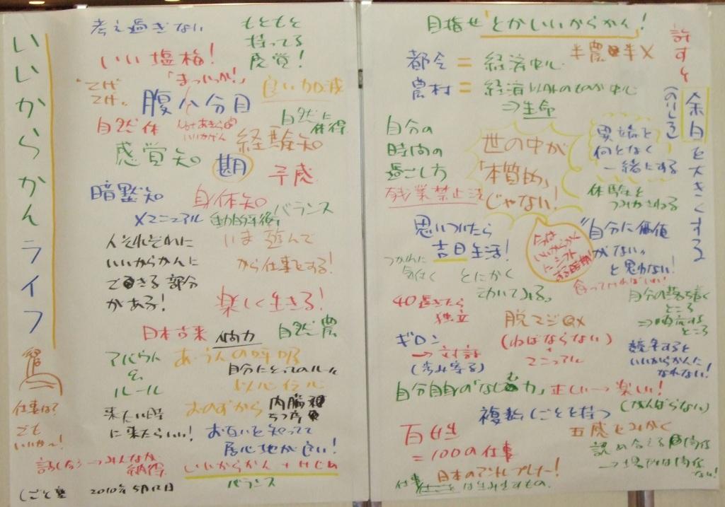 100512shigotojyuku_matome.JPG