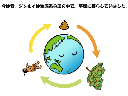 130305eco-system5.PNG