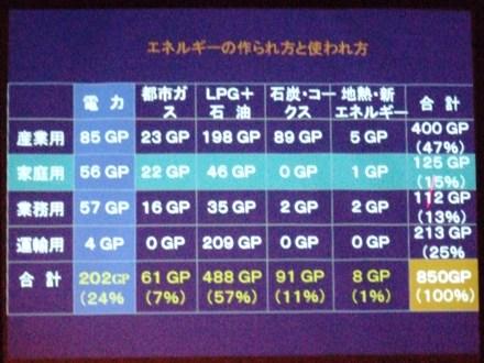 2011_052200010232.JPG
